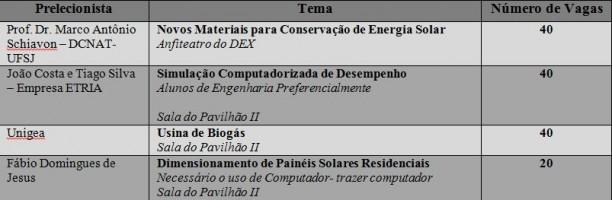 programacao-energias-renovaveis-minicurso
