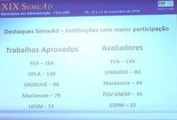 Apresentação feita durante o evento, com dados sobre a participação da UFLA.